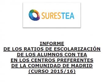 Distribución de los Centros Educativos de la Comunidad de Madrid