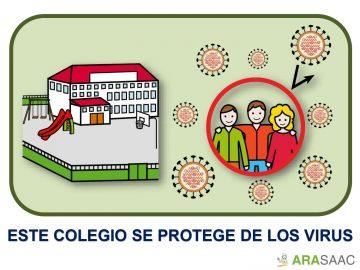 Protocolo de actuación COVID-19 Madrid